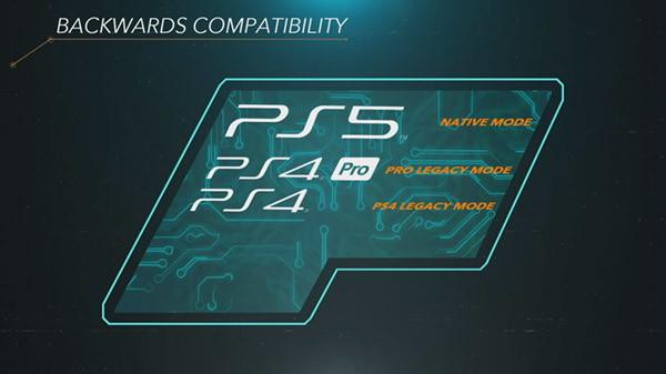 PS5向下兼容游戏数量超4000款 可玩绝大多数PS4游戏