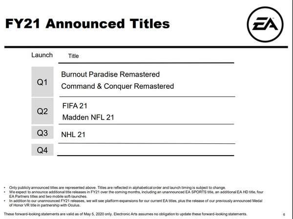 EA发布2021年第四季度财报 明年3月前将推出14款新作