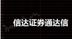通达信软件查看股票成交量指标的操作教程