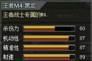 4399创世兵魂王者M4-黑龙多少钱?创世兵魂王者M4-黑龙属性